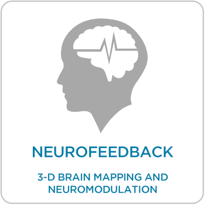 Neurofeedback - 3-D Brain Mapping